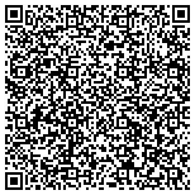 QR-код с контактной информацией организации СИНТЕЗ, КИРОВОГРАДСКИЙ КИРПИЧНЫЙ ЗАВОД N2, ОАО