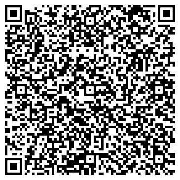 QR-код с контактной информацией организации КИРОВОГРАДГАЗ И ГАЗИФИКАЦИЯ, ОАО