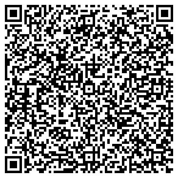 QR-код с контактной информацией организации КИРОВОГРАДАГРОБУДИНДУСТРИЯ, КП