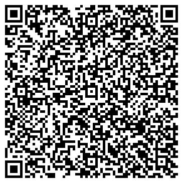 QR-код с контактной информацией организации По финансам и налоговой политике