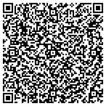 QR-код с контактной информацией организации Здравоохранения и социальных программ
