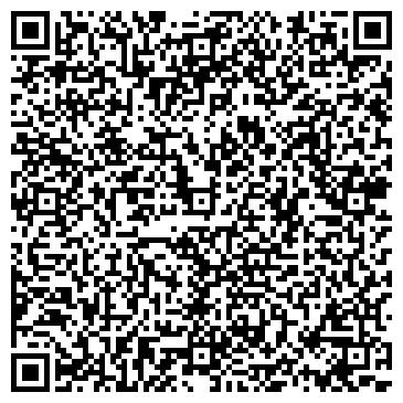 QR-код с контактной информацией организации КОТОВСКИЙ САХАРНЫЙ ЗАВОД, ОАО