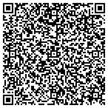 QR-код с контактной информацией организации САНАТОРНО-ЛЕСНАЯ ШКОЛА № 1