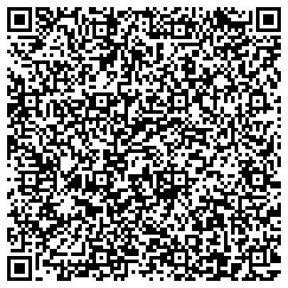 QR-код с контактной информацией организации СРЕДНЕРУССКИЙ УНИВЕРСИТЕТ ОБРАЗОВАТЕЛЬНЫЙ КОНСОРЦИУМ