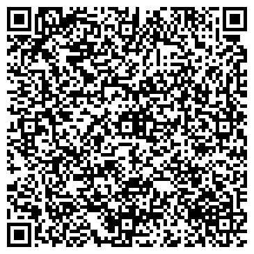 QR-код с контактной информацией организации КРЕМЕНЧУГСКАЯ ДЮСШ N2, КП