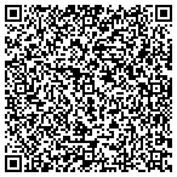 QR-код с контактной информацией организации КРЕМЕНЧУГСКИЙ ХЛЕБОКОМБИНАТ, ОАО
