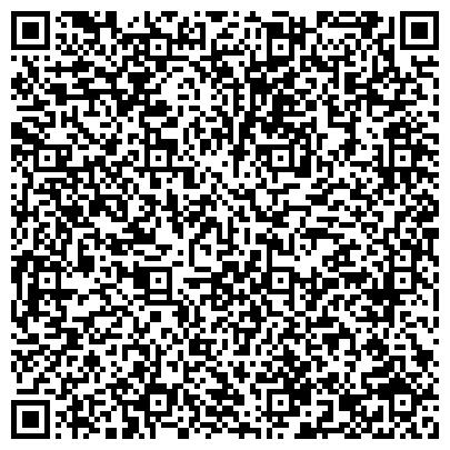 QR-код с контактной информацией организации КРЕМЕНЧУГСКОЕ ОТДЕЛЕНИЕ КОНТРОЛЯ ЗА СОБЛЮДЕНИЕМ ПРИРОДООХРАННОГО ЗАКОНОДАТЕЛЬСТВА, ГП