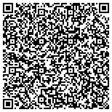 QR-код с контактной информацией организации АВИАТУР, ТУРИСТИЧЕСКАЯ ФИРМА, ООО, КРЕМЕНЧУГСКИЙ ФИЛИАЛ
