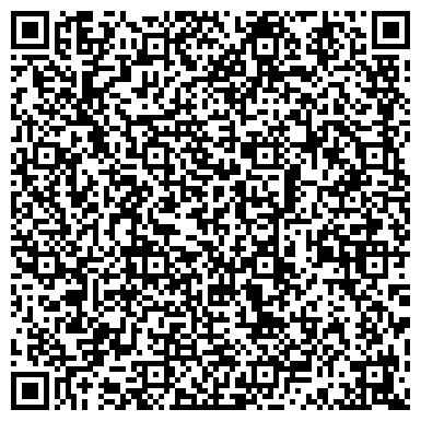 QR-код с контактной информацией организации ШАРМ, ЛИСИЧАНСКАЯ ПРОИЗВОДСТВЕННО-ТОРГОВАЯ ФИРМА, КП