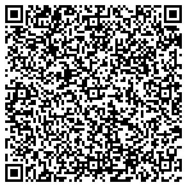 QR-код с контактной информацией организации ЛОЗОВСКАЯ ТИПОГРАФИЯ, КП