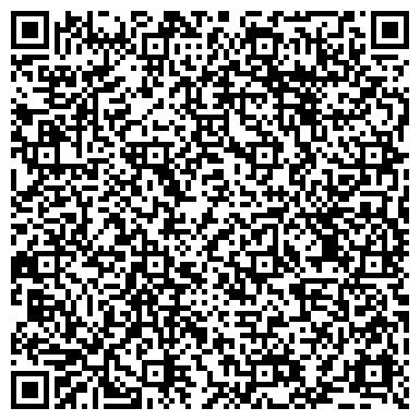QR-код с контактной информацией организации ЩЁЛКОВСКАЯ РАЙОННАЯ СТАНЦИЯ ПО БОРЬБЕ С БОЛЕЗНЯМИ ЖИВОТНЫХ
