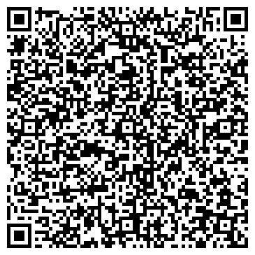 QR-код с контактной информацией организации ЛУБЕНСКОЕ ЛЕСНОЕ ХОЗЯЙСТВО, ГП