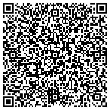 QR-код с контактной информацией организации ГИППОКРАТ, МНОГОПРОФИЛЬНАЯ НПФ, МЧП