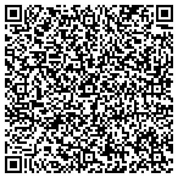 QR-код с контактной информацией организации АВС, НАУЧНАЯ ПКФ, МАЛОЕ КП