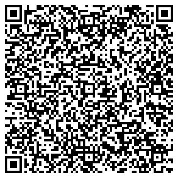 QR-код с контактной информацией организации АВТОТРАНС, НАУЧНО-ИССЛЕДОВАТЕЛЬСКИЙ ЦЕНТР
