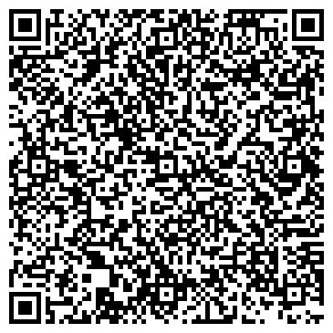 QR-код с контактной информацией организации НИПИУГЛЕАВТОМАТИЗАЦИЯ, ИНСТИТУТ, ГОАО
