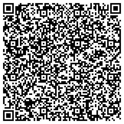 QR-код с контактной информацией организации ЛУГАНСКОЕ ГОСУДАРСТВЕННОЕ УПРАВЛЕНИЕ ЭКОЛОГИИ И ПРИРОДНЫХ РЕСУРСОВ