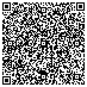 QR-код с контактной информацией организации ЛУГАНСКМЯСОПРОМ, КОРПОРАЦИЯ