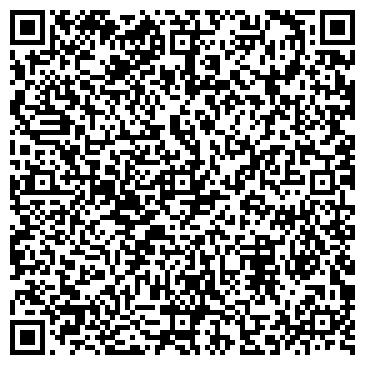 QR-код с контактной информацией организации ЛУГАНСКИЙ ГОРОДСКОЙ СОВЕТ