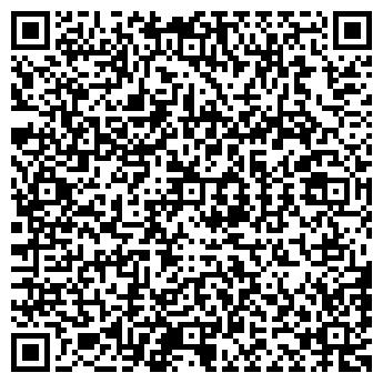 QR-код с контактной информацией организации ПУШКИНО БАНК АБ