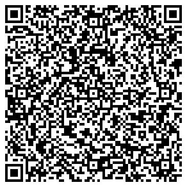 QR-код с контактной информацией организации ПРИВАТ-КОММЕРС, ПТФ, МАЛОЕ ЧП