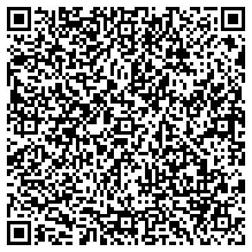 QR-код с контактной информацией организации АГРОПРОМЫШЛЕННЫЙ СОЮЗ, ООО