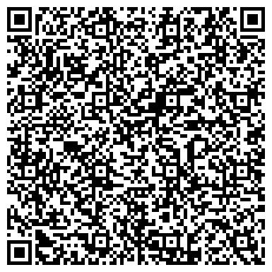 QR-код с контактной информацией организации РОСАНПАК, УКРАИНСКО-КАНАДСКОЕ СП