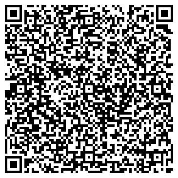 QR-код с контактной информацией организации ТЕХНОЭКС, ЦЕНТР САПР, НАУЧНАЯ ПКФ