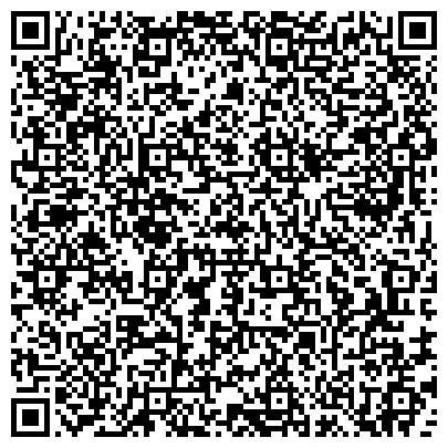 QR-код с контактной информацией организации КЕРАМЕТ, СООБЩЕСТВО ПРЕДПРИНИМАТЕЛЕЙ КЕРАМИКОВ СПД ФЛ КУШТА Г. И ДОВГУНИК И.