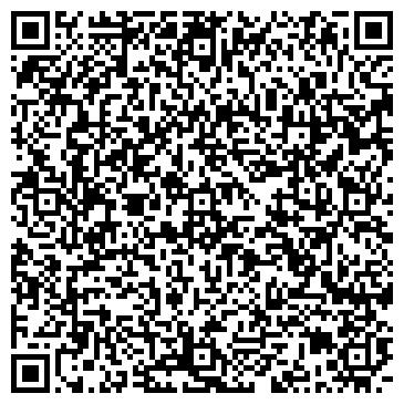 QR-код с контактной информацией организации ЛЬВОВСКИЙ ИСТОРИЧЕСКИЙ МУЗЕЙ, ГП