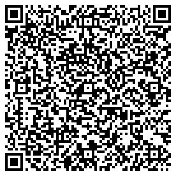 QR-код с контактной информацией организации SOFTSERVE, INC.