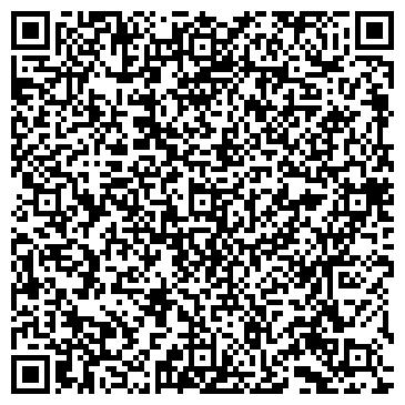 QR-код с контактной информацией организации ТЕХНО-РЕСУРС, ИНЖЕНЕРНЫЙ ЦЕНТР, ГП