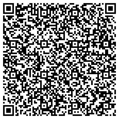 QR-код с контактной информацией организации СИСТЕМА, НИИ МЕТРОЛОГИИ ИЗМЕРИТЕЛЬНЫХ И УПРАВЛЯЮЩИХ СИСТЕМ, ГП
