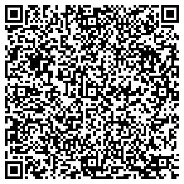 QR-код с контактной информацией организации ATOS, УКРАИНСКОЕ ПРЕДСТАВИТЕЛЬСТВО
