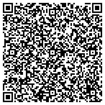 QR-код с контактной информацией организации ЭЛЕКТРОНИКА, ДЧП ELEKTRONIKA S.A. (ПОЛЬША)