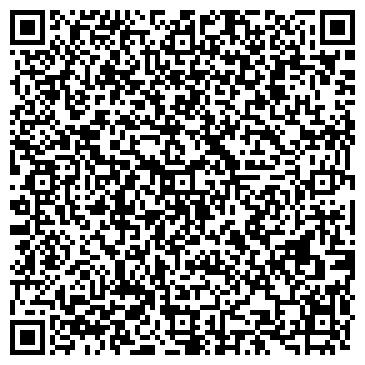 QR-код с контактной информацией организации Ресторан PremiumNewLife