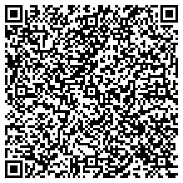 QR-код с контактной информацией организации ЩЁЛКОВСКОЕ АГЕНТСТВО НЕДВИЖИМОСТИ