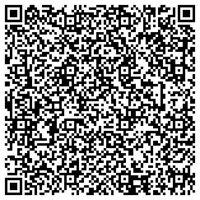 QR-код с контактной информацией организации По культуре, делам молодёжи, спорту и туризму