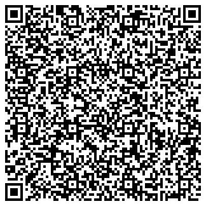 QR-код с контактной информацией организации Социально-экономического развития и торговли