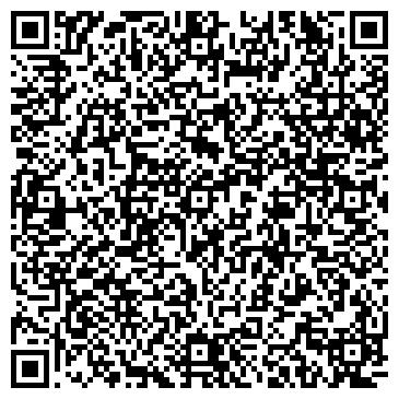 QR-код с контактной информацией организации ЗАО Агенство недвижимости Стромынский тракт