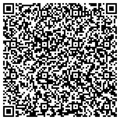 QR-код с контактной информацией организации МОСКОВСКИЙ НИИ ГЛАЗНЫХ БОЛЕЗНЕЙ ИМ. ГЕЛЬМГОЛЬЦА