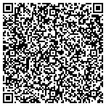 QR-код с контактной информацией организации АЛЁНУШКА, ДЕТСКИЙ САД № 17