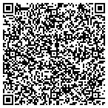 QR-код с контактной информацией организации МОСКОВСКИЙ ОБЛАСТНОЙ БАНК АКБ