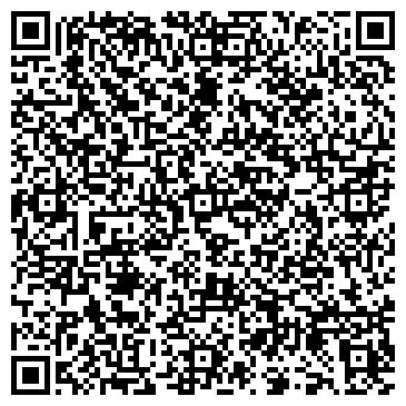 QR-код с контактной информацией организации Отдел личных коллекций