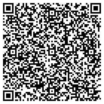 QR-код с контактной информацией организации FAMILY FITNESS