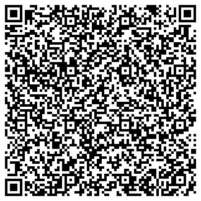 QR-код с контактной информацией организации МИНЭКОНОМРАЗВИТИЯ РФ И ВНЕШНЕЭКОНОМИЧЕСКИХ ОРГАНИЗАЦИЙ
