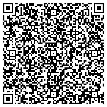QR-код с контактной информацией организации МАЛЫХИНА БУХУЧЁТ-КОНСАЛТИНГ