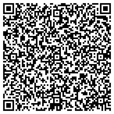 QR-код с контактной информацией организации КЛИНИКА ГЛАЗНЫХ БОЛЕЗНЕЙ СГМУ