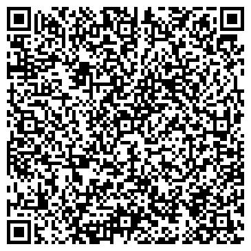 QR-код с контактной информацией организации САНЭПИДЕМНАДЗОР СЕРГАЧСКИЙ