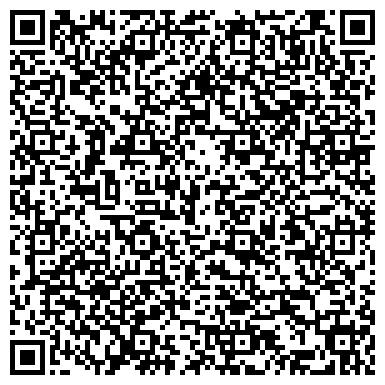 QR-код с контактной информацией организации ЩЁЛКОВСКАЯ РАЙОННАЯ БОЛЬНИЦА № 1